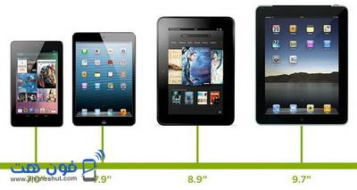 tablet-display-sizes