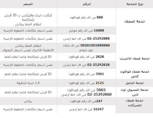 أرقام خدمة عملاء فودافون